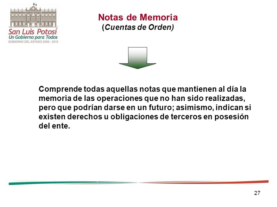 Notas de Memoria (Cuentas de Orden)