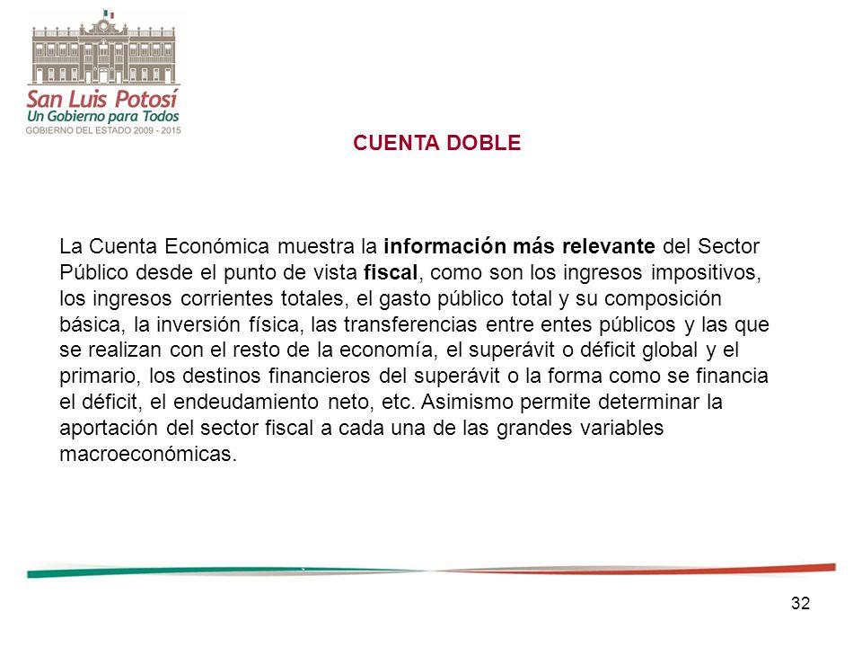CUENTA DOBLE La Cuenta Económica muestra la información más relevante del Sector.
