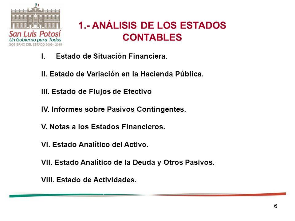 1.- ANÁLISIS DE LOS ESTADOS