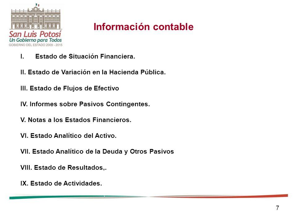 Información contable Estado de Situación Financiera.