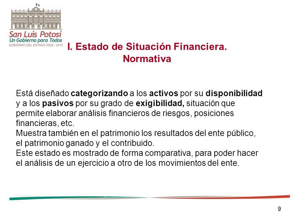 I. Estado de Situación Financiera.