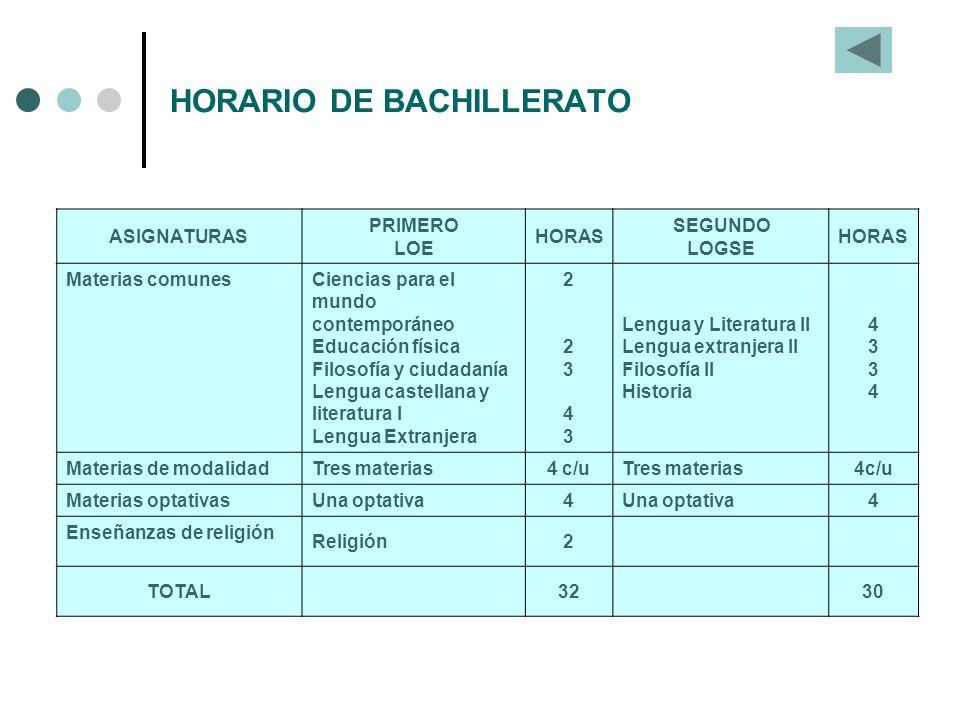 HORARIO DE BACHILLERATO