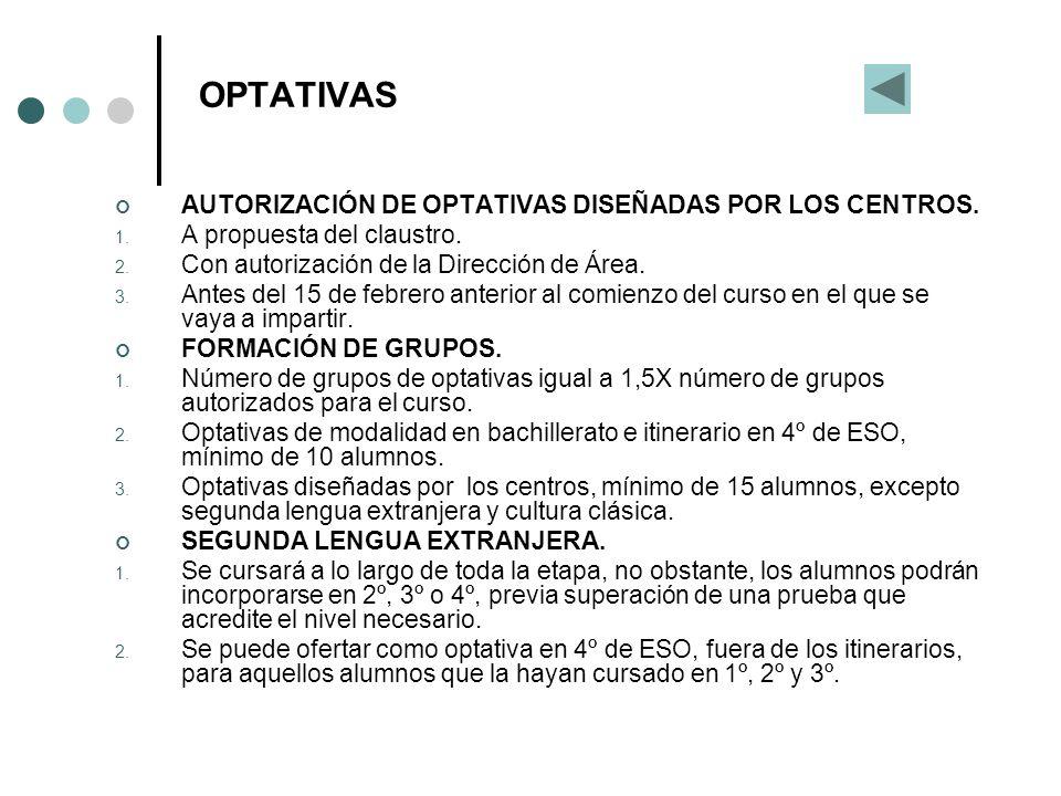 OPTATIVAS AUTORIZACIÓN DE OPTATIVAS DISEÑADAS POR LOS CENTROS.