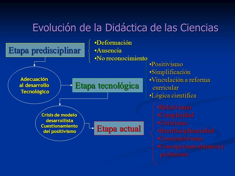 Evolución de la Didáctica de las Ciencias