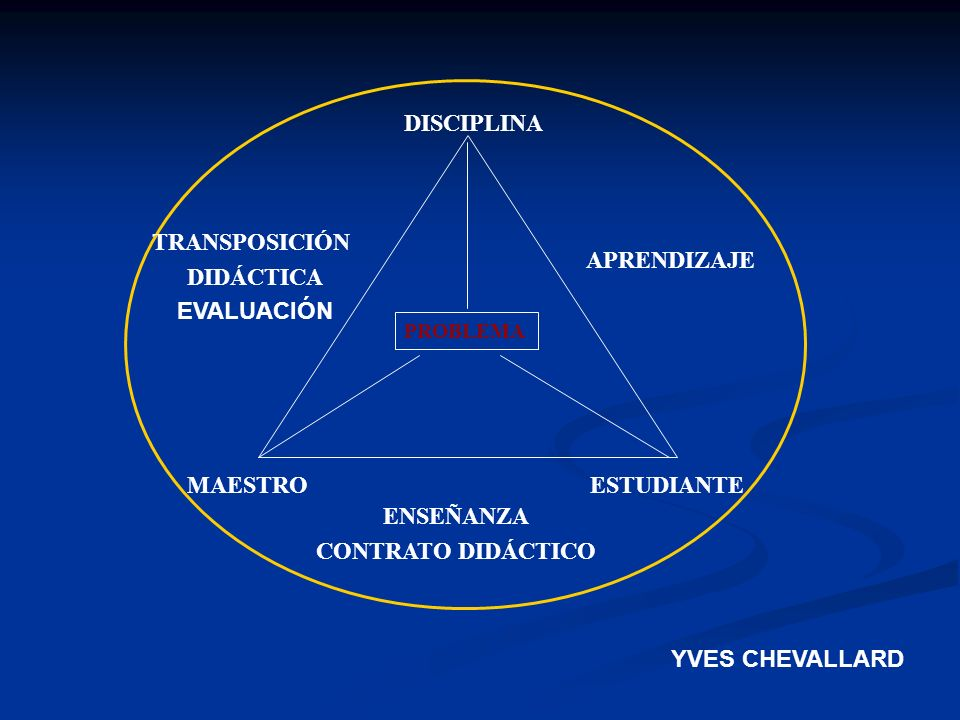 DISCIPLINA MAESTRO ESTUDIANTE TRANSPOSICIÓN DIDÁCTICA EVALUACIÓN