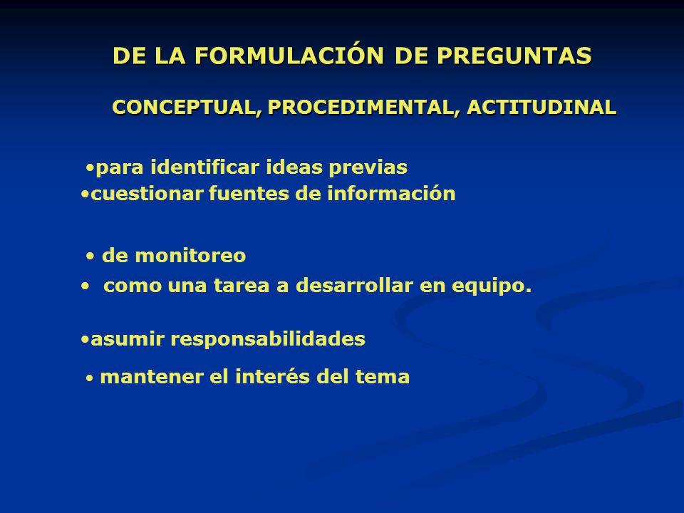 DE LA FORMULACIÓN DE PREGUNTAS