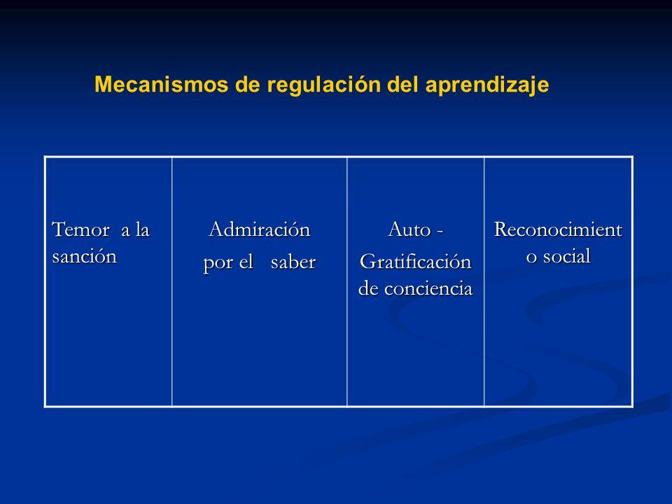 Mecanismos de regulación del aprendizaje