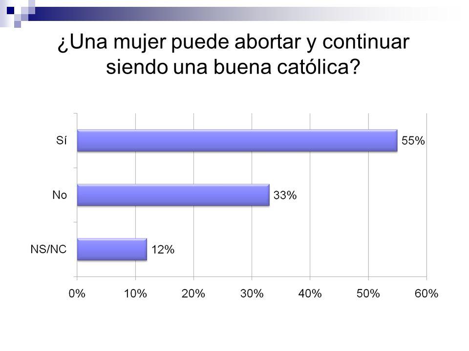 ¿Una mujer puede abortar y continuar siendo una buena católica