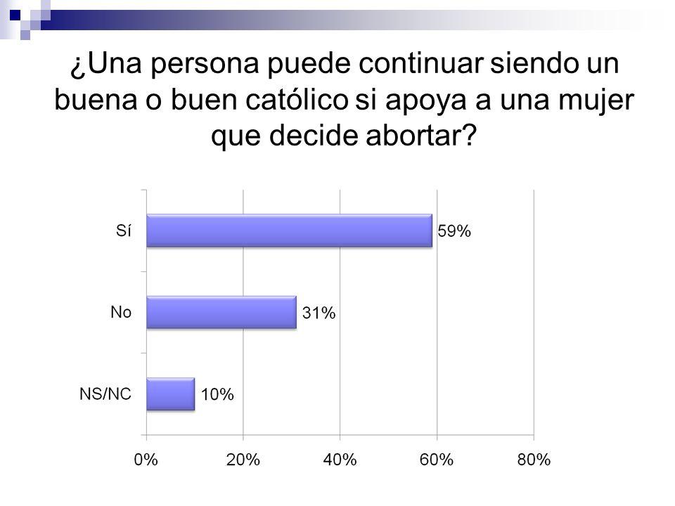 ¿Una persona puede continuar siendo un buena o buen católico si apoya a una mujer que decide abortar