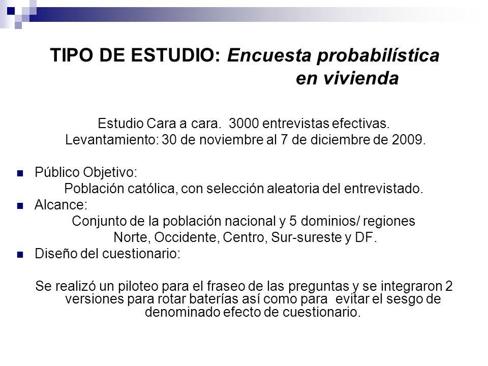 TIPO DE ESTUDIO: Encuesta probabilística en vivienda