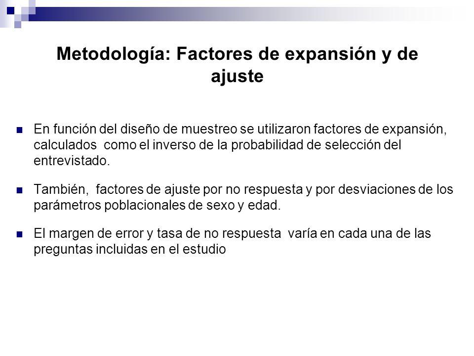 Metodología: Factores de expansión y de ajuste