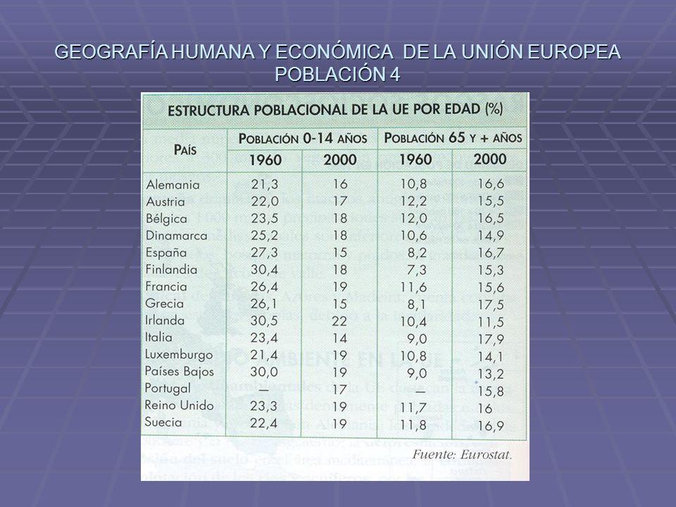 GEOGRAFÍA HUMANA Y ECONÓMICA DE LA UNIÓN EUROPEA POBLACIÓN 4