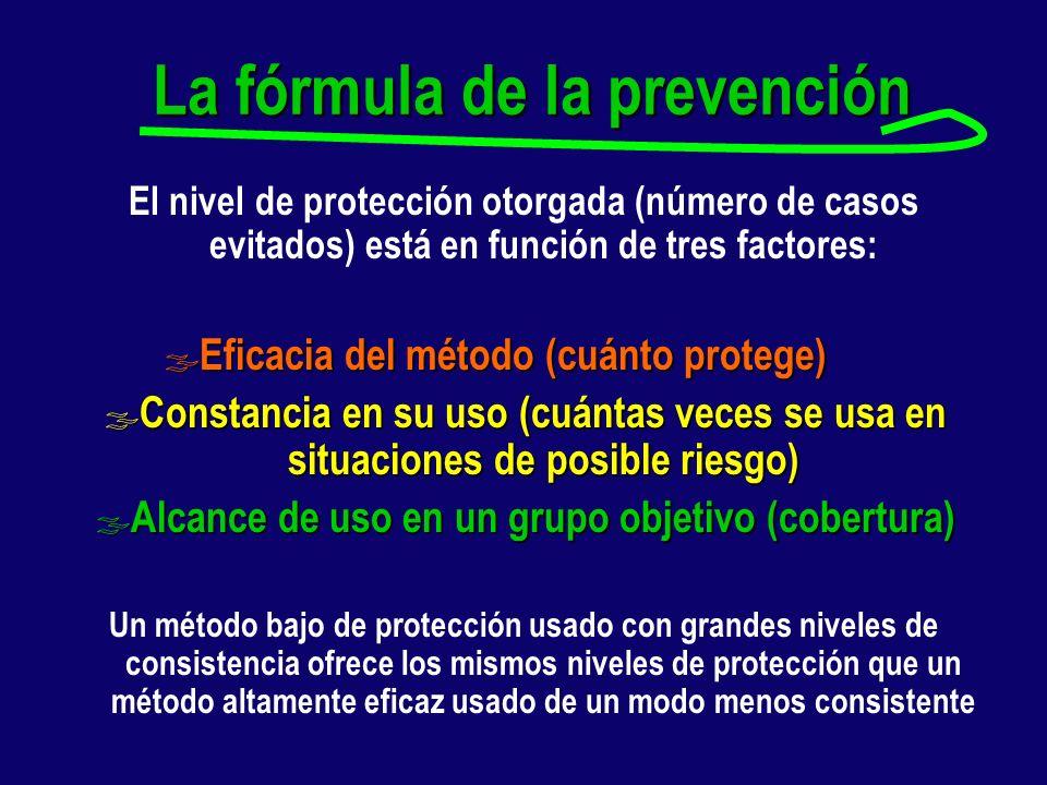 La fórmula de la prevención