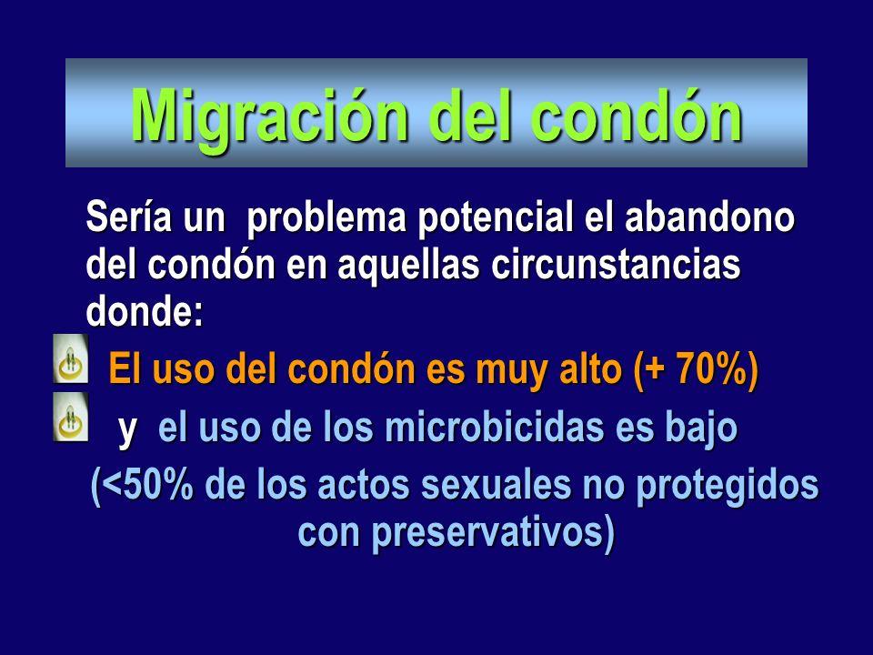 (<50% de los actos sexuales no protegidos con preservativos)