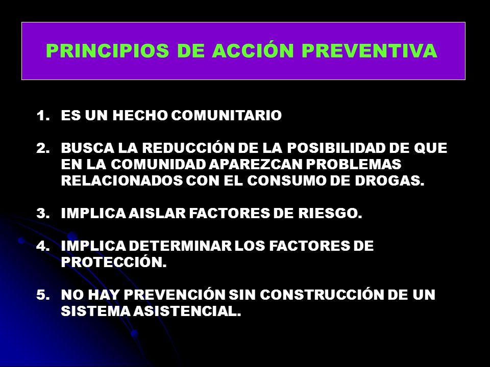 PRINCIPIOS DE ACCIÓN PREVENTIVA