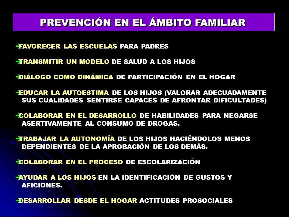 PREVENCIÓN EN EL ÁMBITO FAMILIAR
