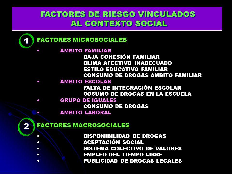 FACTORES DE RIESGO VINCULADOS
