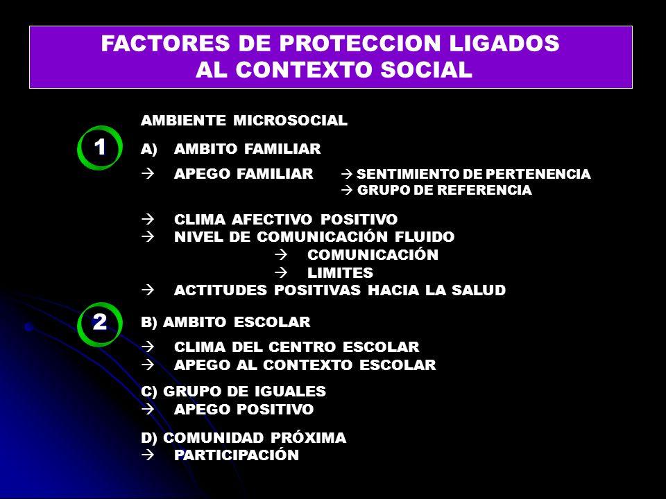 FACTORES DE PROTECCION LIGADOS