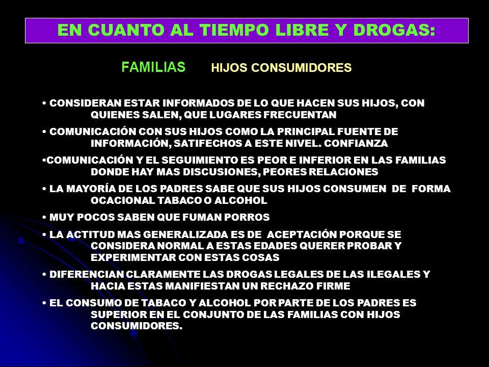 FAMILIAS HIJOS CONSUMIDORES