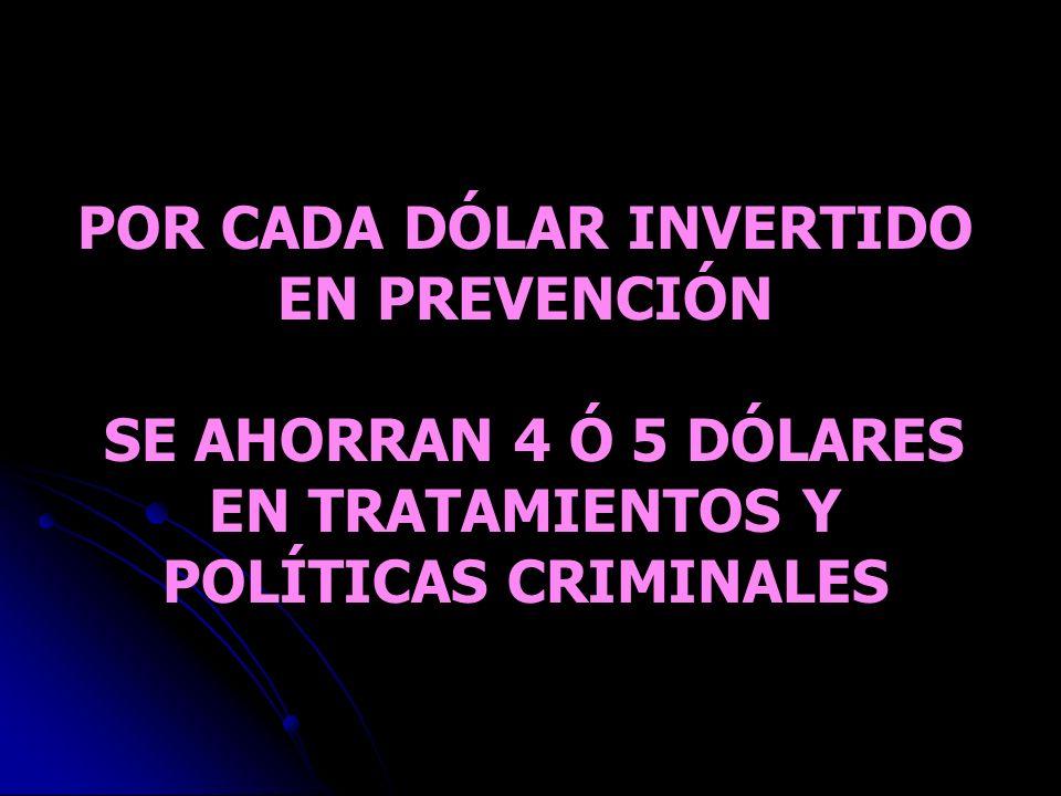 POR CADA DÓLAR INVERTIDO EN PREVENCIÓN SE AHORRAN 4 Ó 5 DÓLARES EN TRATAMIENTOS Y POLÍTICAS CRIMINALES