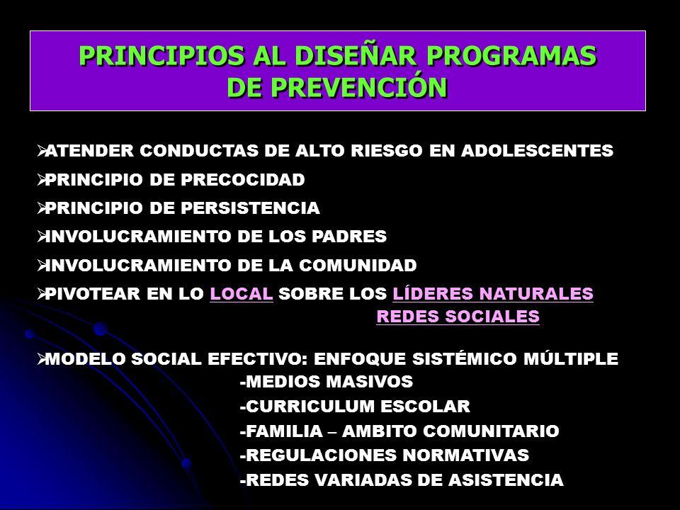PRINCIPIOS AL DISEÑAR PROGRAMAS DE PREVENCIÓN