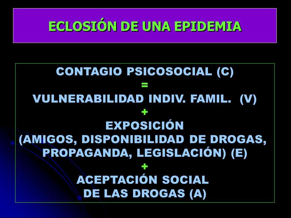 ECLOSIÓN DE UNA EPIDEMIA