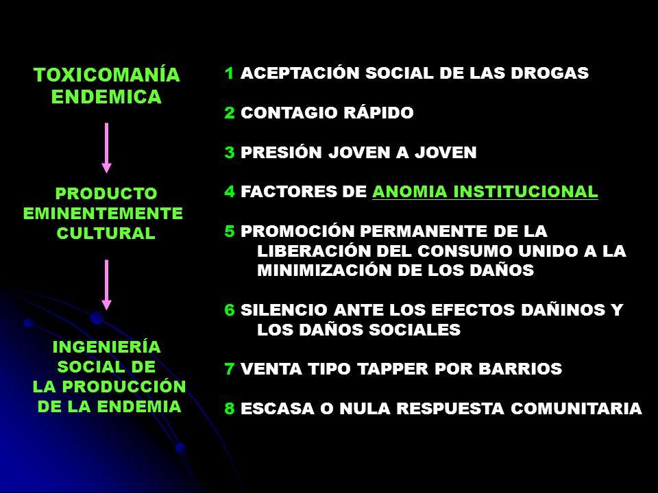 TOXICOMANÍA ENDEMICA 1 ACEPTACIÓN SOCIAL DE LAS DROGAS