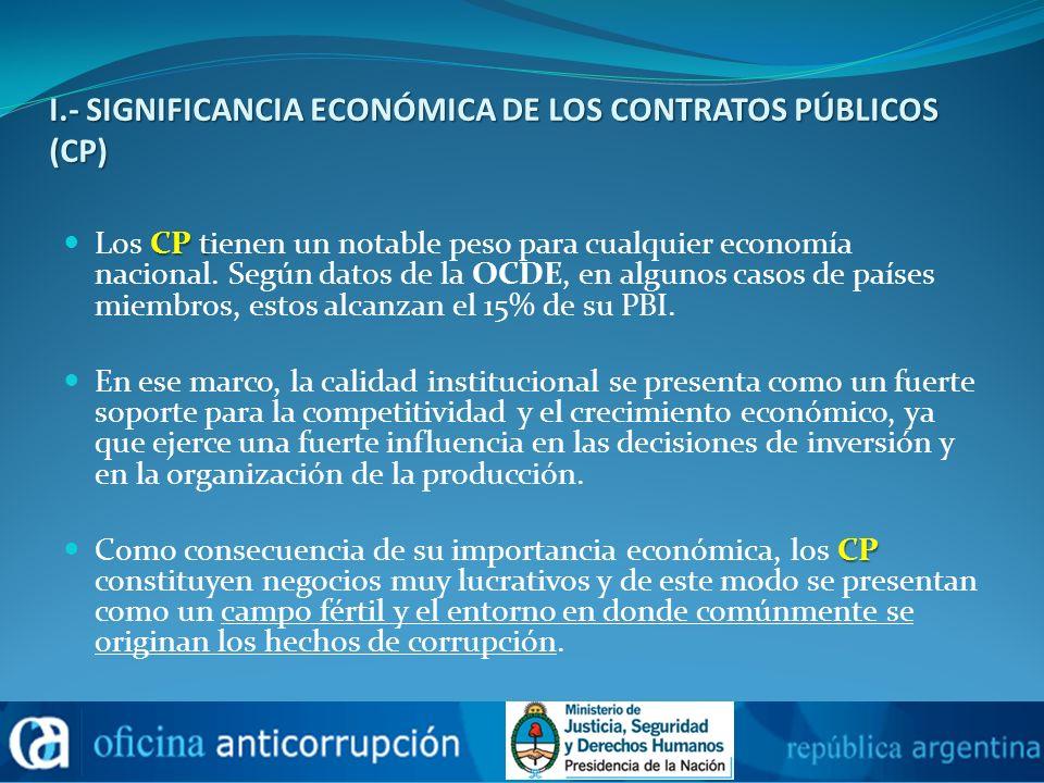 I.- SIGNIFICANCIA ECONÓMICA DE LOS CONTRATOS PÚBLICOS (CP)