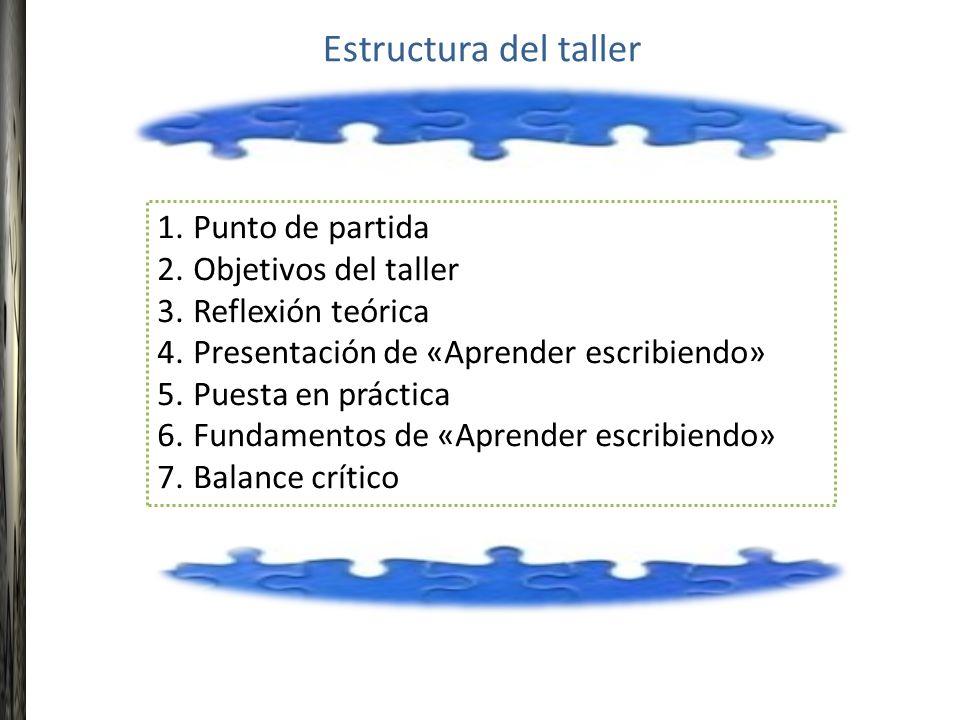 Estructura del taller Punto de partida Objetivos del taller