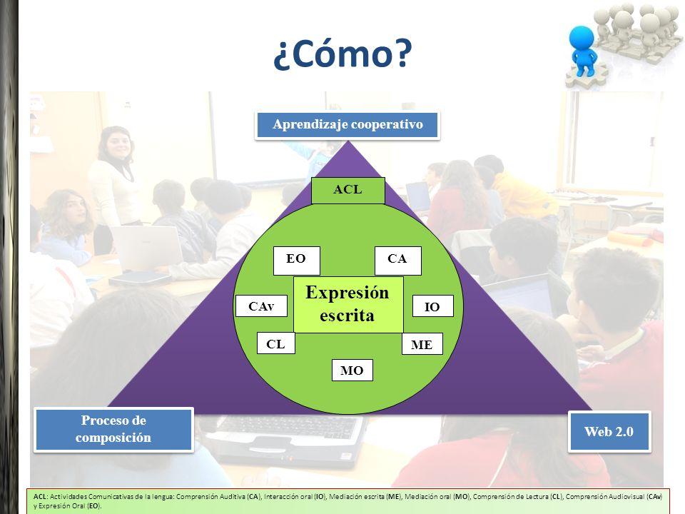 Aprendizaje cooperativo Proceso de composición