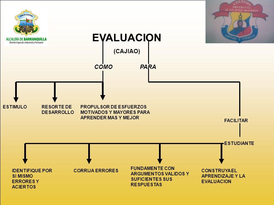 EVALUACION (CAJIAO) COMO PARA ESTIMULO RESORTE DE DESARROLLO