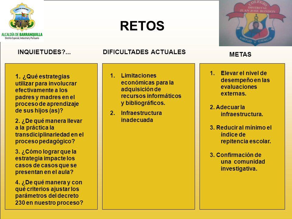 RETOS INQUIETUDES ... DIFICULTADES ACTUALES METAS