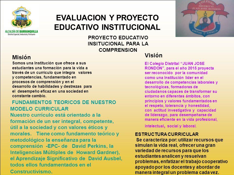EVALUACION Y PROYECTO EDUCATIVO INSTITUCIONAL