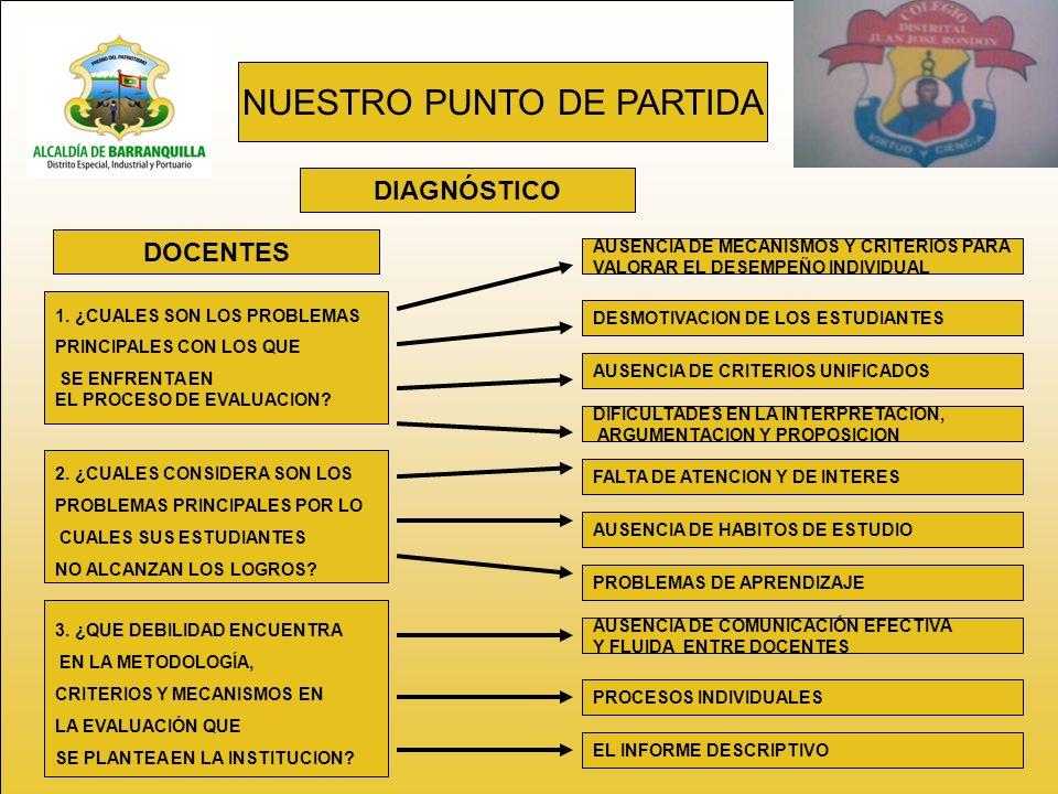 NUESTRO PUNTO DE PARTIDA