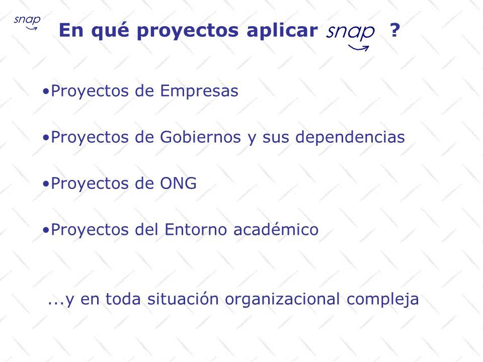 En qué proyectos aplicar