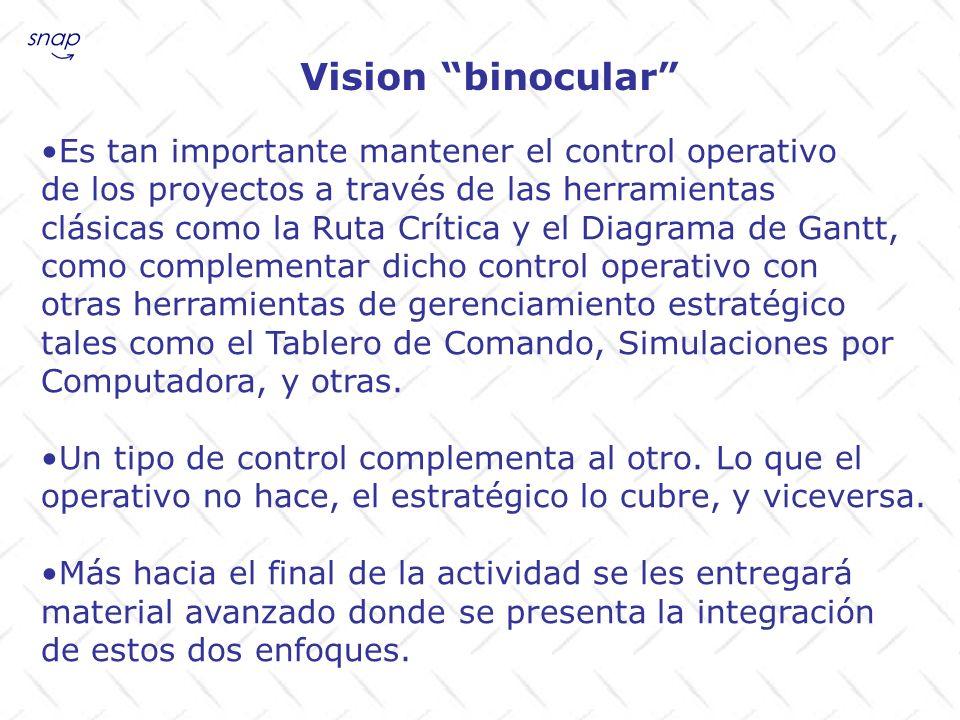 Vision binocular Es tan importante mantener el control operativo