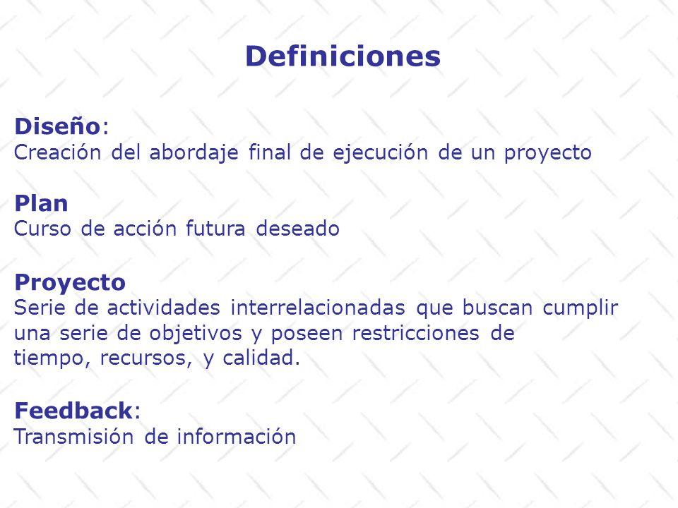 Definiciones Diseño: Plan Proyecto Feedback: