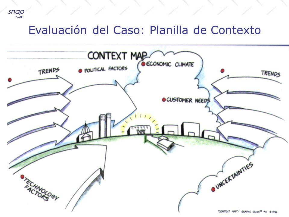 Evaluación del Caso: Planilla de Contexto