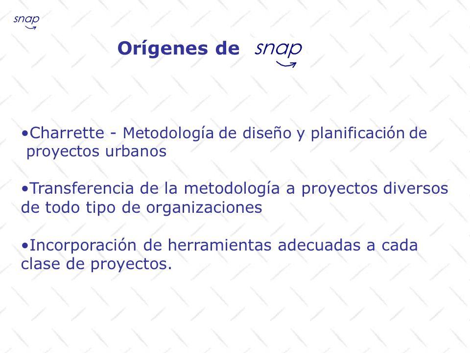 Orígenes de Charrette - Metodología de diseño y planificación de