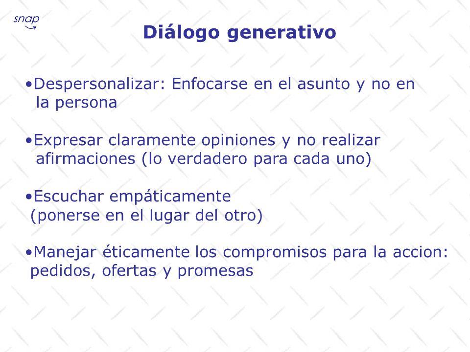 Diálogo generativo Despersonalizar: Enfocarse en el asunto y no en