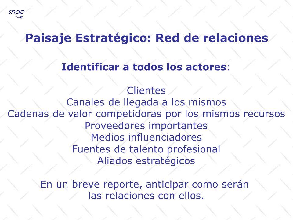 Paisaje Estratégico: Red de relaciones