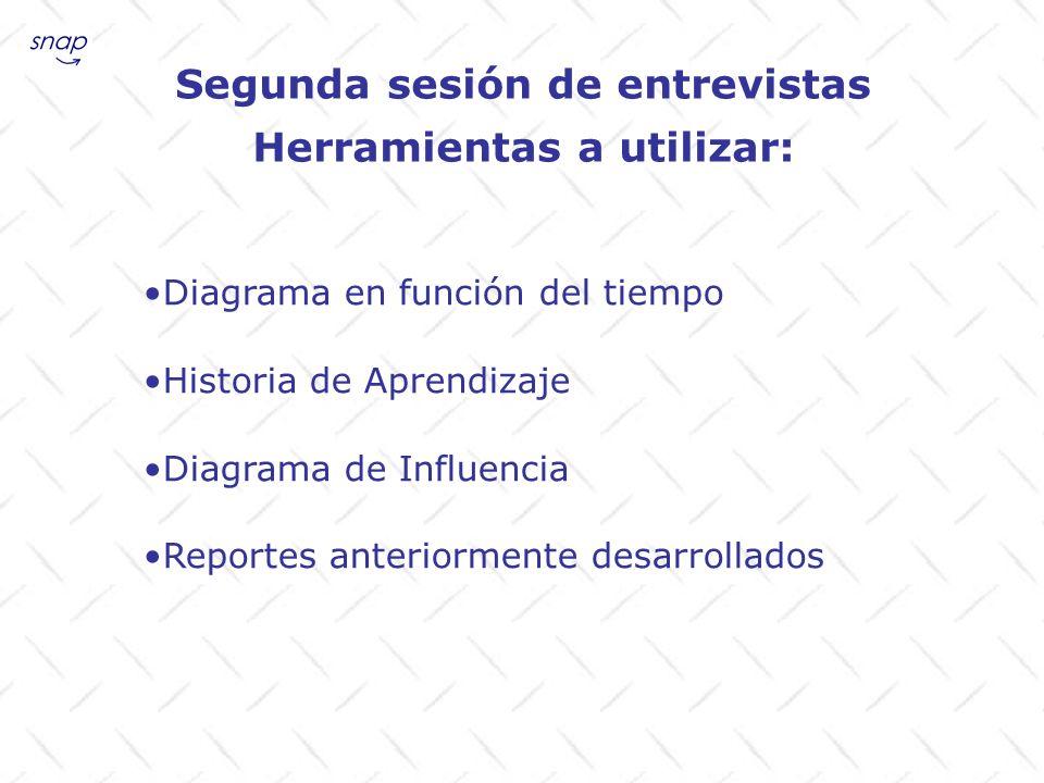 Segunda sesión de entrevistas Herramientas a utilizar: