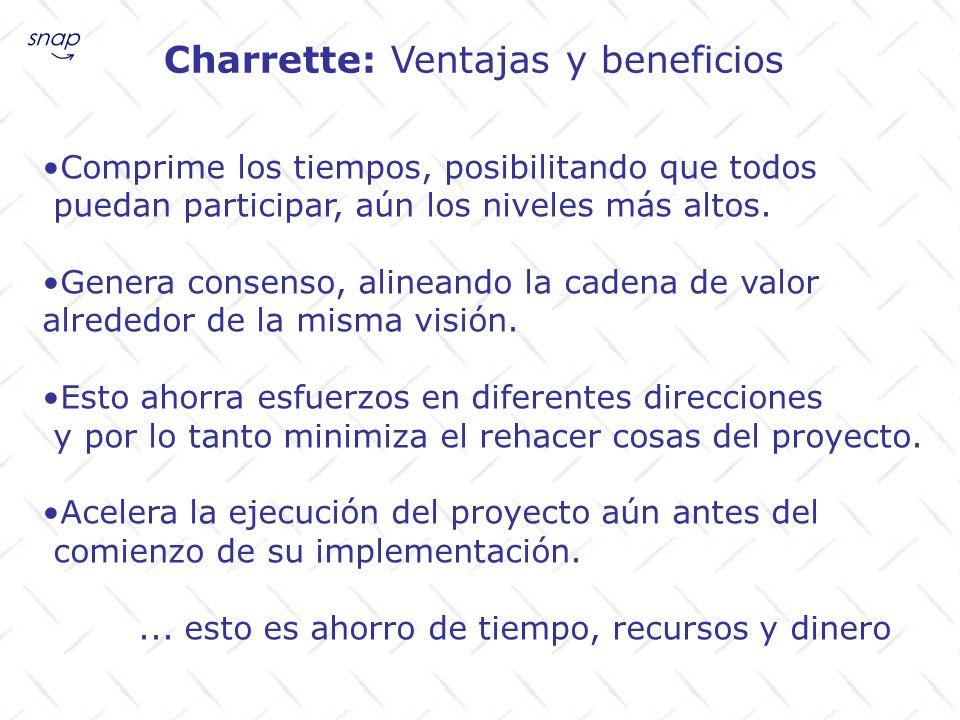Charrette: Ventajas y beneficios