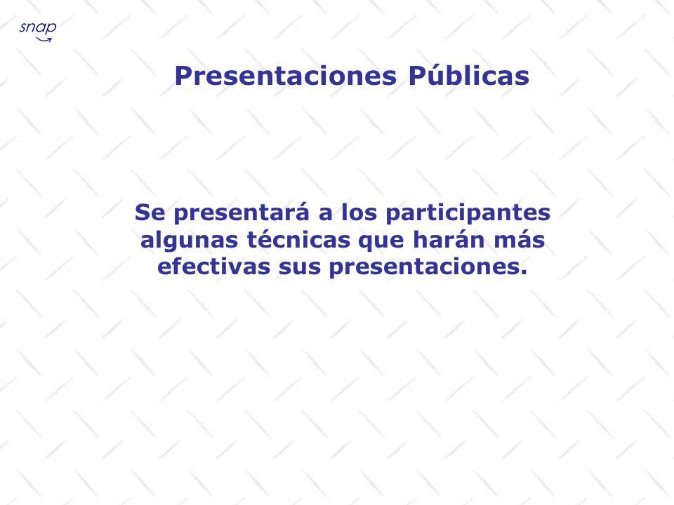 Presentaciones Públicas