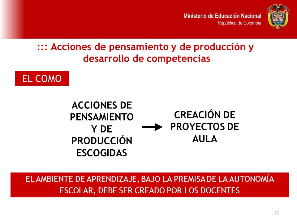 ::: Acciones de pensamiento y de producción y