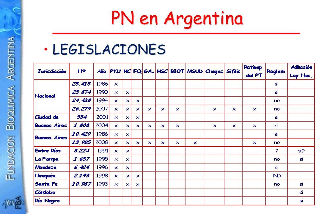 PN en Argentina LEGISLACIONES