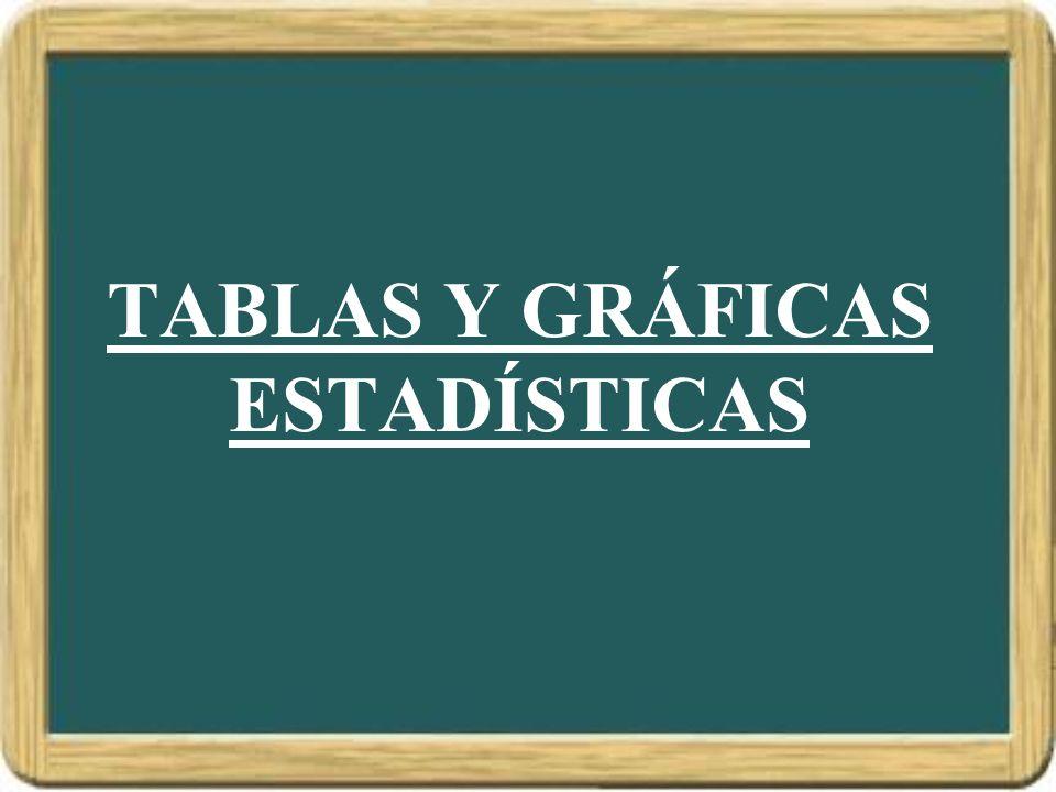 TABLAS Y GRÁFICAS ESTADÍSTICAS