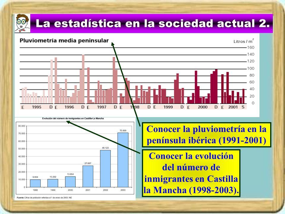 La estadística en la sociedad actual 2.