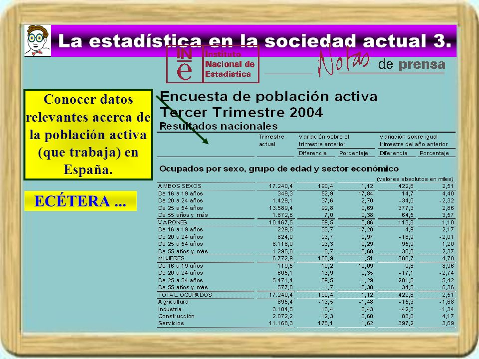 La estadística en la sociedad actual 3.