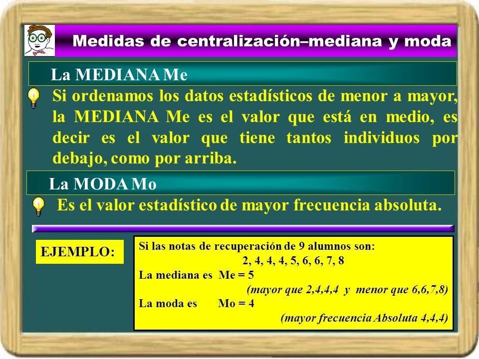 Medidas de centralización–mediana y moda